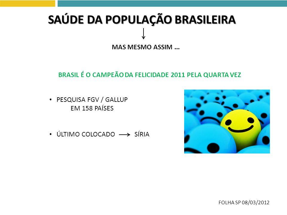 SAÚDE DA POPULAÇÃO BRASILEIRA MAS MESMO ASSIM... BRASIL É O CAMPEÃO DA FELICIDADE 2011 PELA QUARTA VEZ PESQUISA FGV / GALLUP EM 158 PAÍSES ÚLTIMO COLO