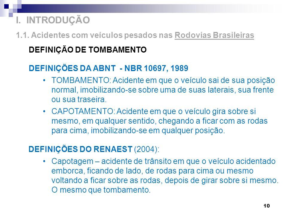 10 I. INTRODUÇÃO 1.1. Acidentes com veículos pesados nas Rodovias Brasileiras DEFINIÇÃO DE TOMBAMENTO DEFINIÇÕES DA ABNT - NBR 10697, 1989 TOMBAMENTO: