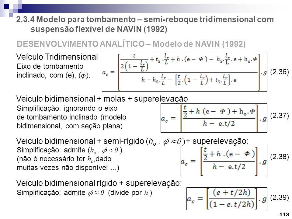 2.3.4 Modelo para tombamento – semi-reboque tridimensional com suspensão flexível de NAVIN (1992) 113 Veículo Tridimensional Veiculo bidimensional + m