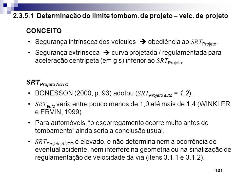 121 CONCEITO Segurança intrínseca dos veículos obediência ao SRT Projeto. Segurança extrínseca curva projetada / regulamentada para aceleração centríp
