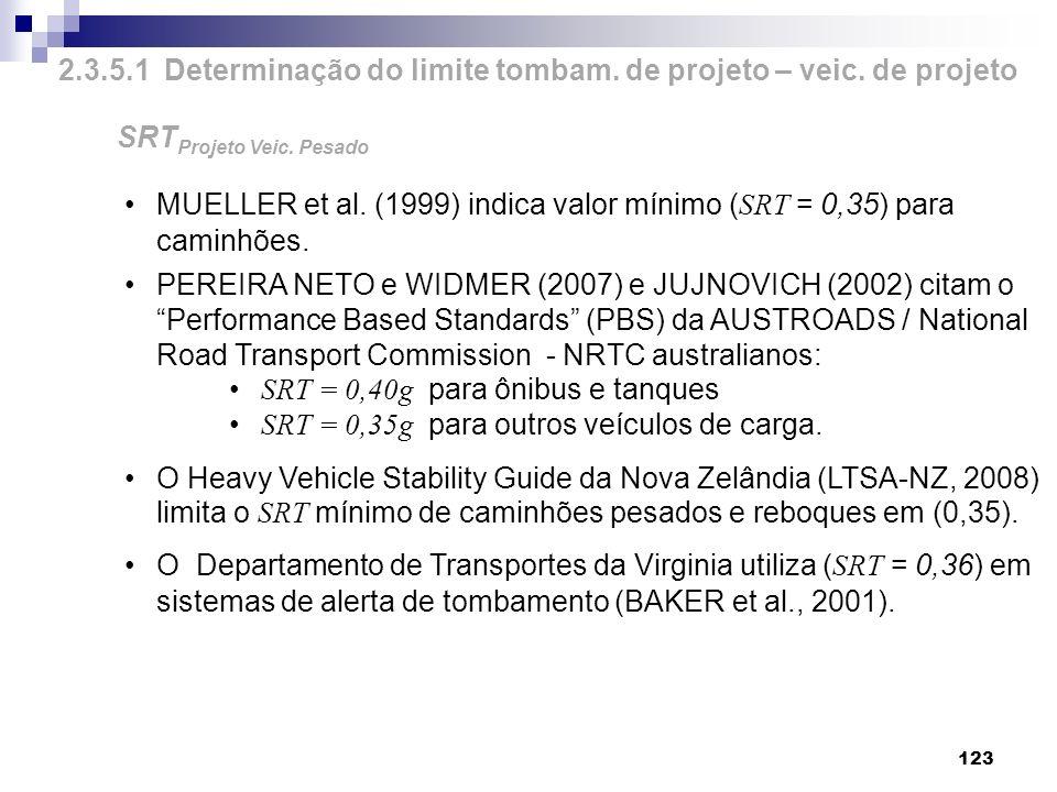 123 SRT Projeto Veic. Pesado MUELLER et al. (1999) indica valor mínimo ( SRT = 0,35) para caminhões. PEREIRA NETO e WIDMER (2007) e JUJNOVICH (2002) c