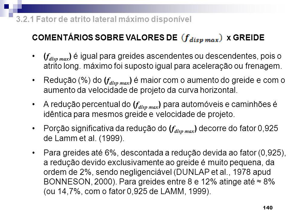 140 COMENTÁRIOS SOBRE VALORES DE x GREIDE ( f disp max ) é igual para greides ascendentes ou descendentes, pois o atrito long. máximo foi suposto igua