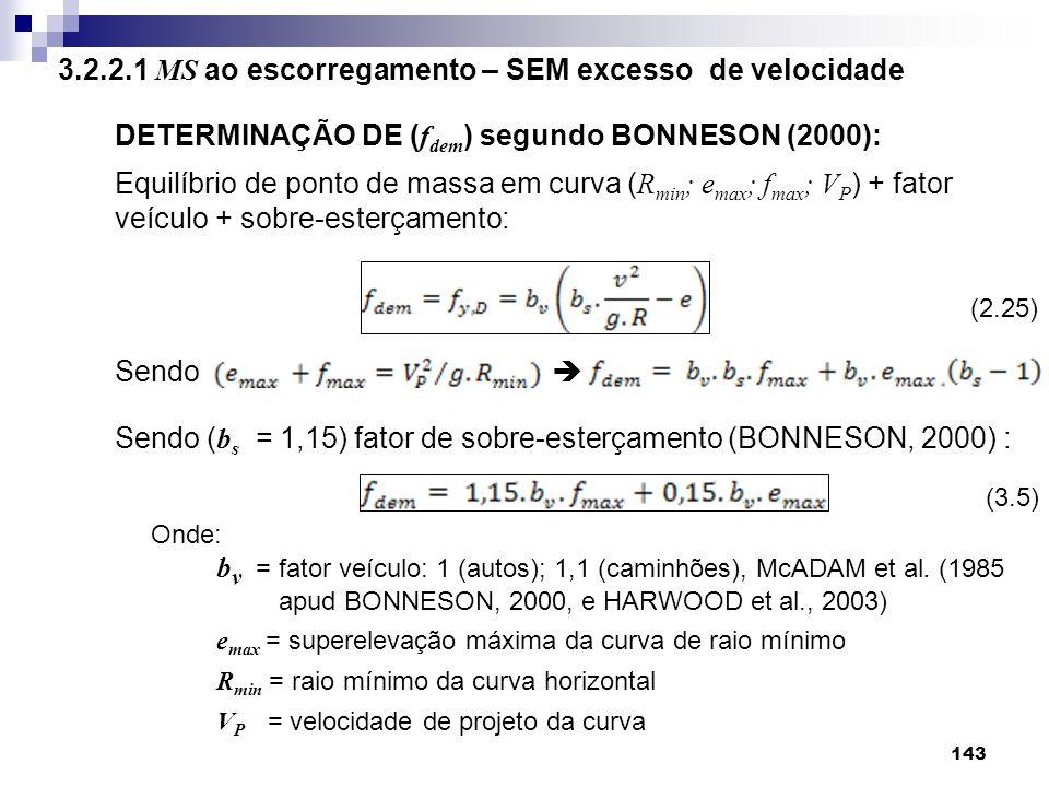 DETERMINAÇÃO DE ( f dem ) segundo BONNESON (2000): Equilíbrio de ponto de massa em curva ( R min ; e max ; f max ; V P ) + fator veículo + sobre-ester