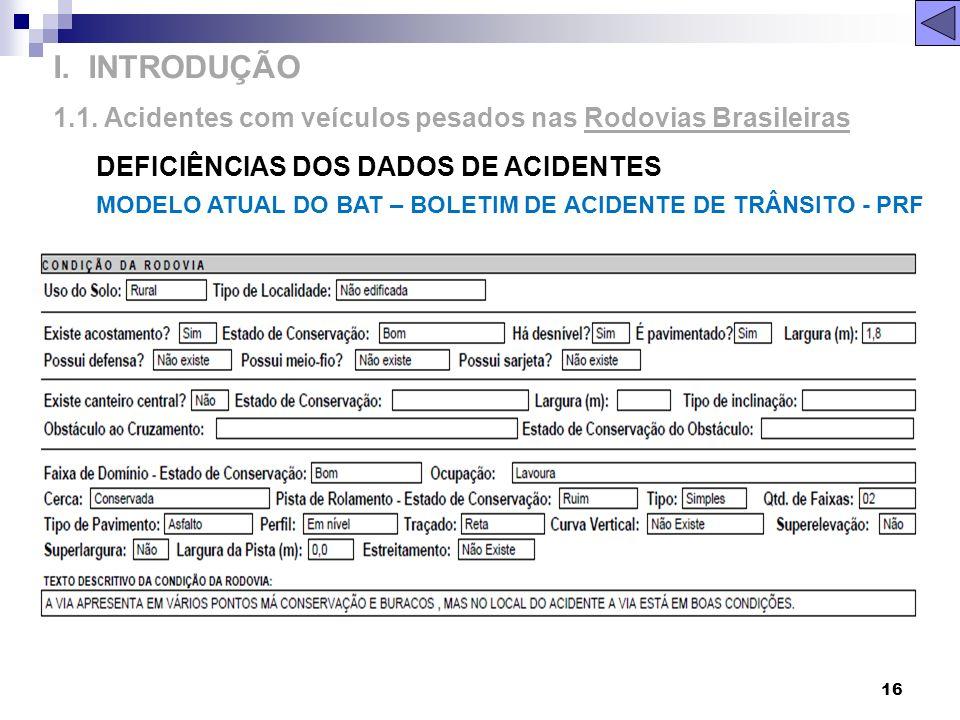 16 I. INTRODUÇÃO 1.1. Acidentes com veículos pesados nas Rodovias Brasileiras DEFICIÊNCIAS DOS DADOS DE ACIDENTES MODELO ATUAL DO BAT – BOLETIM DE ACI