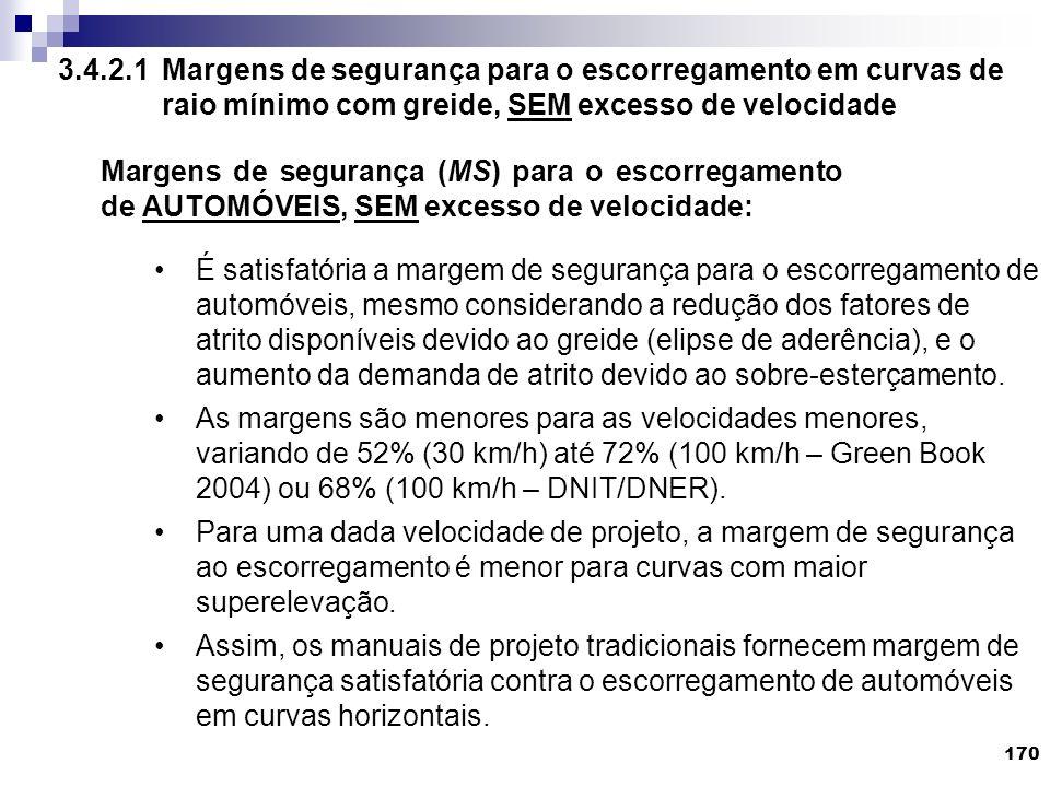 3.4.2.1Margens de segurança para o escorregamento em curvas de raio mínimo com greide, SEM excesso de velocidade 170 É satisfatória a margem de segura