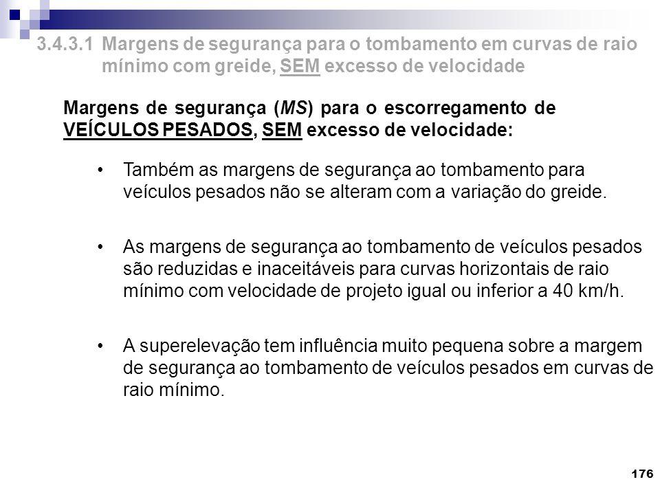 3.4.3.1Margens de segurança para o tombamento em curvas de raio mínimo com greide, SEM excesso de velocidade 176 Também as margens de segurança ao tom