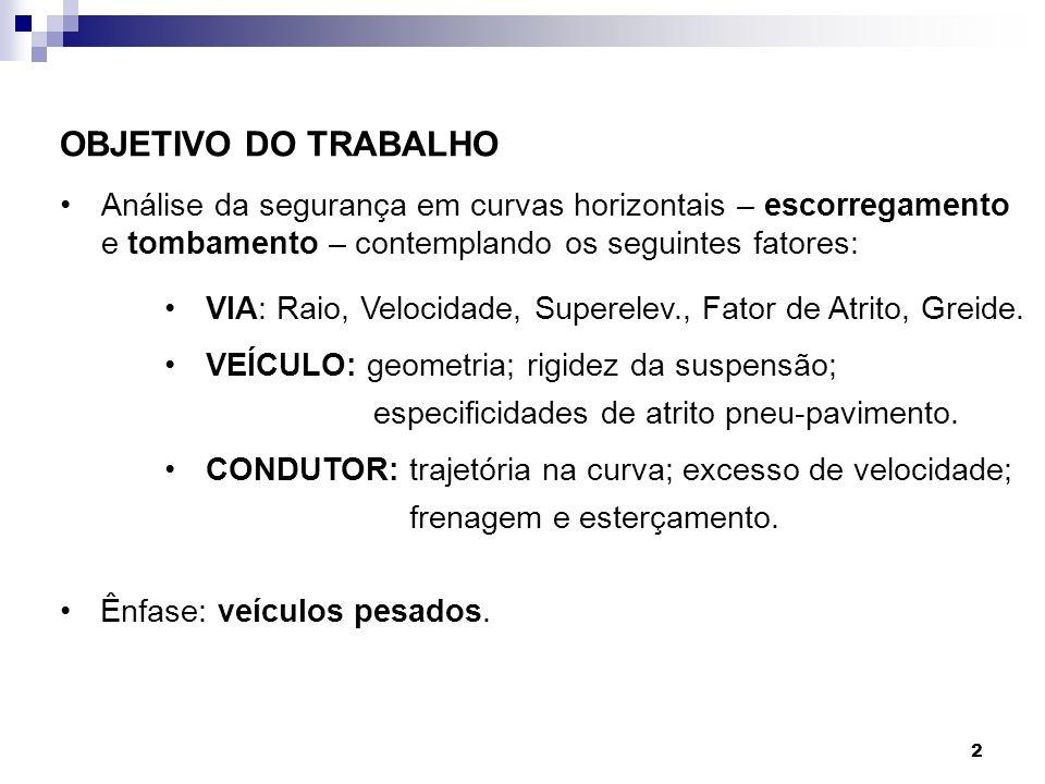 JUSTIFICATIVA Manuais de projeto de curvas horizontais utilizados no Brasil (DNIT, 2005; DNER, 1999), baseados no Green Book (2004 e versões anteriores) não contemplam as necessidades específicas de veículos pesados.