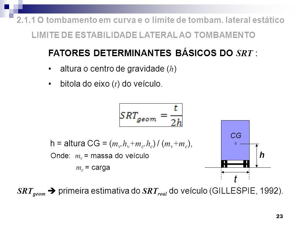 FATORES DETERMINANTES BÁSICOS DO SRT : altura o centro de gravidade ( h ) bitola do eixo ( t ) do veículo. h = altura CG = ( m v.h v +m c.h c ) / ( m