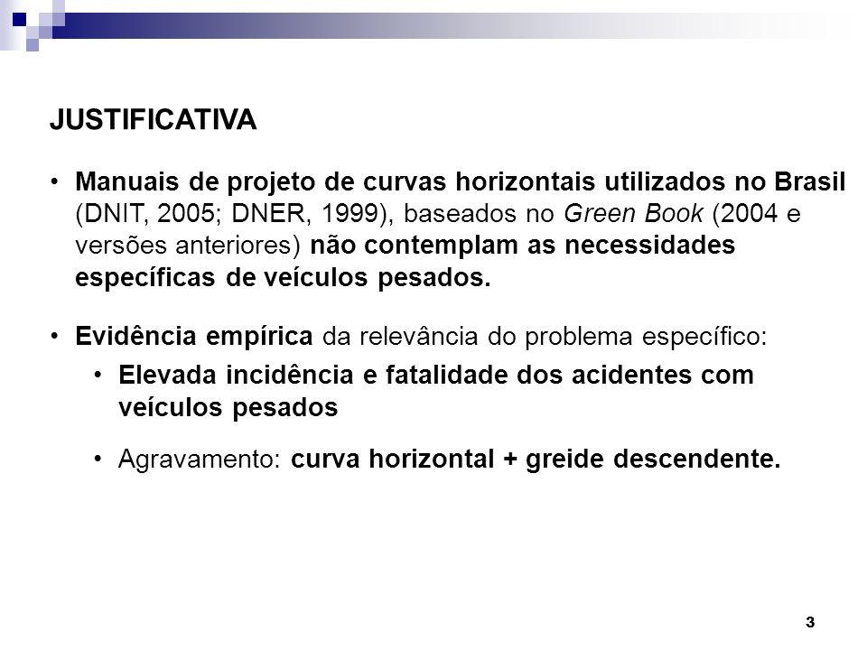 JUSTIFICATIVA Manuais de projeto de curvas horizontais utilizados no Brasil (DNIT, 2005; DNER, 1999), baseados no Green Book (2004 e versões anteriore
