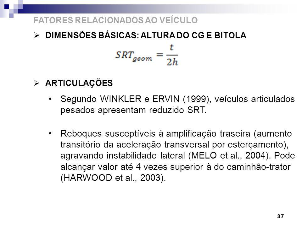 37 FATORES RELACIONADOS AO VEÍCULO DIMENSÕES BÁSICAS: ALTURA DO CG E BITOLA ARTICULAÇÕES Segundo WINKLER e ERVIN (1999), veículos articulados pesados
