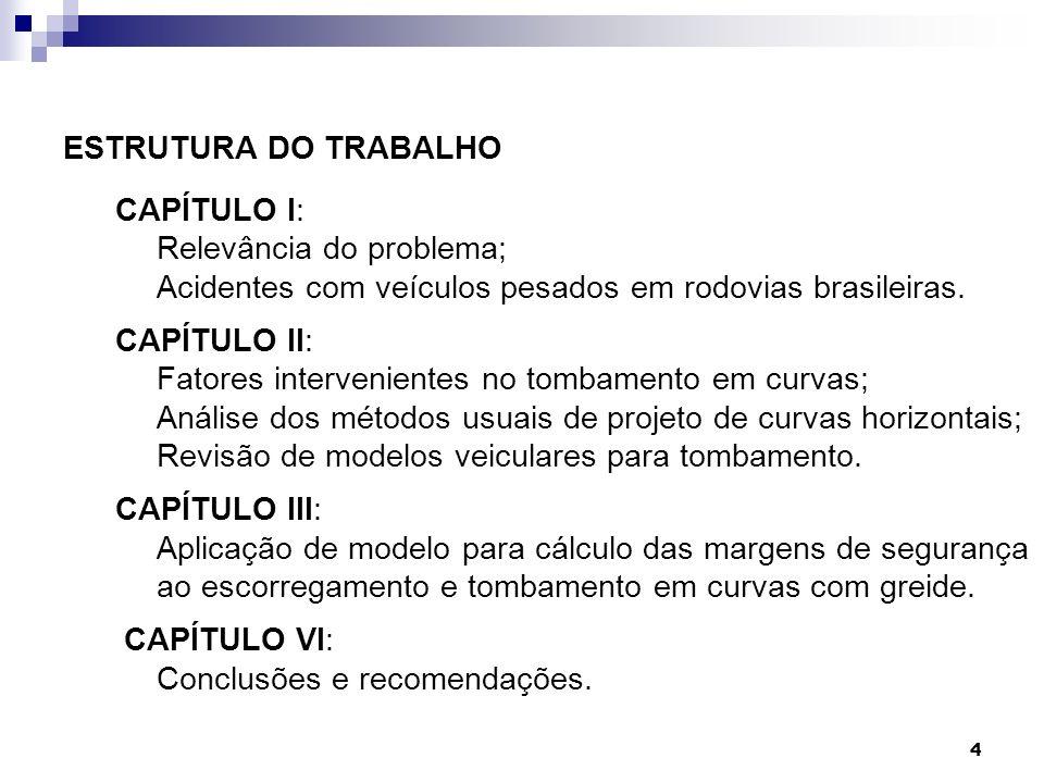 4 ESTRUTURA DO TRABALHO CAPÍTULO I: Relevância do problema; Acidentes com veículos pesados em rodovias brasileiras. CAPÍTULO II: Fatores interveniente