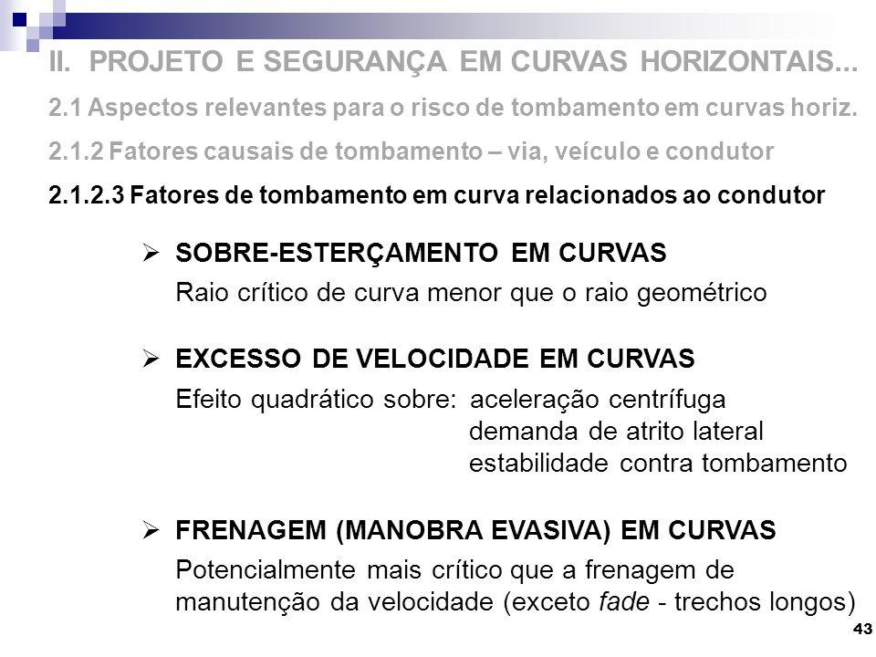 II. PROJETO E SEGURANÇA EM CURVAS HORIZONTAIS... 2.1 Aspectos relevantes para o risco de tombamento em curvas horiz. 2.1.2 Fatores causais de tombamen