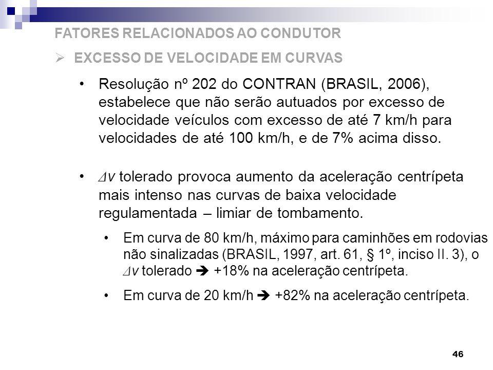46 FATORES RELACIONADOS AO CONDUTOR EXCESSO DE VELOCIDADE EM CURVAS Resolução nº 202 do CONTRAN (BRASIL, 2006), estabelece que não serão autuados por