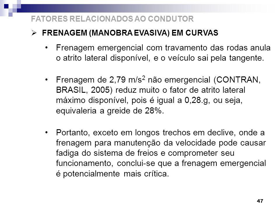 47 FATORES RELACIONADOS AO CONDUTOR FRENAGEM (MANOBRA EVASIVA) EM CURVAS Frenagem emergencial com travamento das rodas anula o atrito lateral disponív