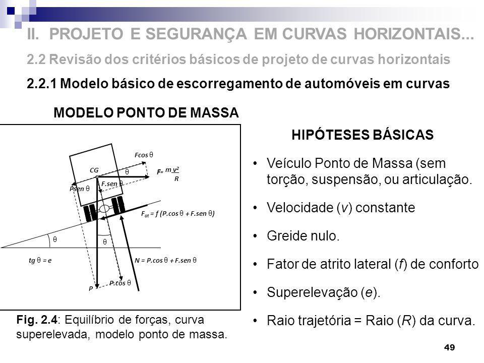 II. PROJETO E SEGURANÇA EM CURVAS HORIZONTAIS... 2.2 Revisão dos critérios básicos de projeto de curvas horizontais 2.2.1 Modelo básico de escorregame