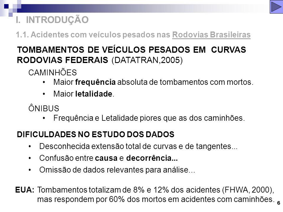 ACIDENTES EM CURVAS E COM VEÍCULOS PESADOS 7 I.INTRODUÇÃO 1.1.