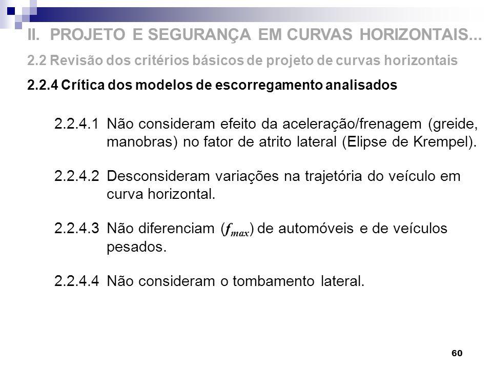 II. PROJETO E SEGURANÇA EM CURVAS HORIZONTAIS... 2.2 Revisão dos critérios básicos de projeto de curvas horizontais 2.2.4 Crítica dos modelos de escor