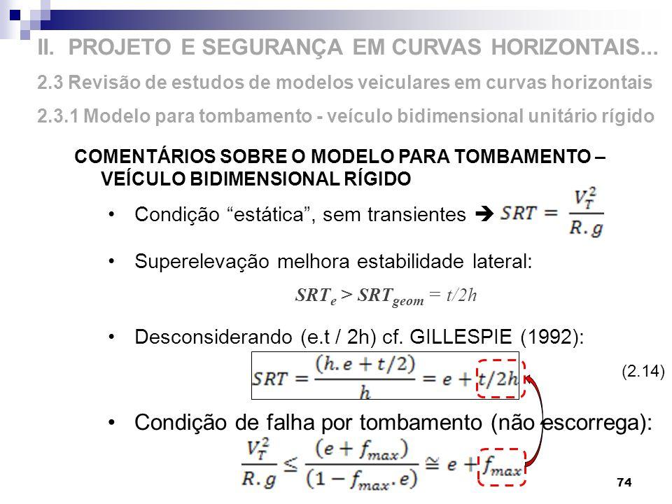 II. PROJETO E SEGURANÇA EM CURVAS HORIZONTAIS... 2.3 Revisão de estudos de modelos veiculares em curvas horizontais 2.3.1 Modelo para tombamento - veí