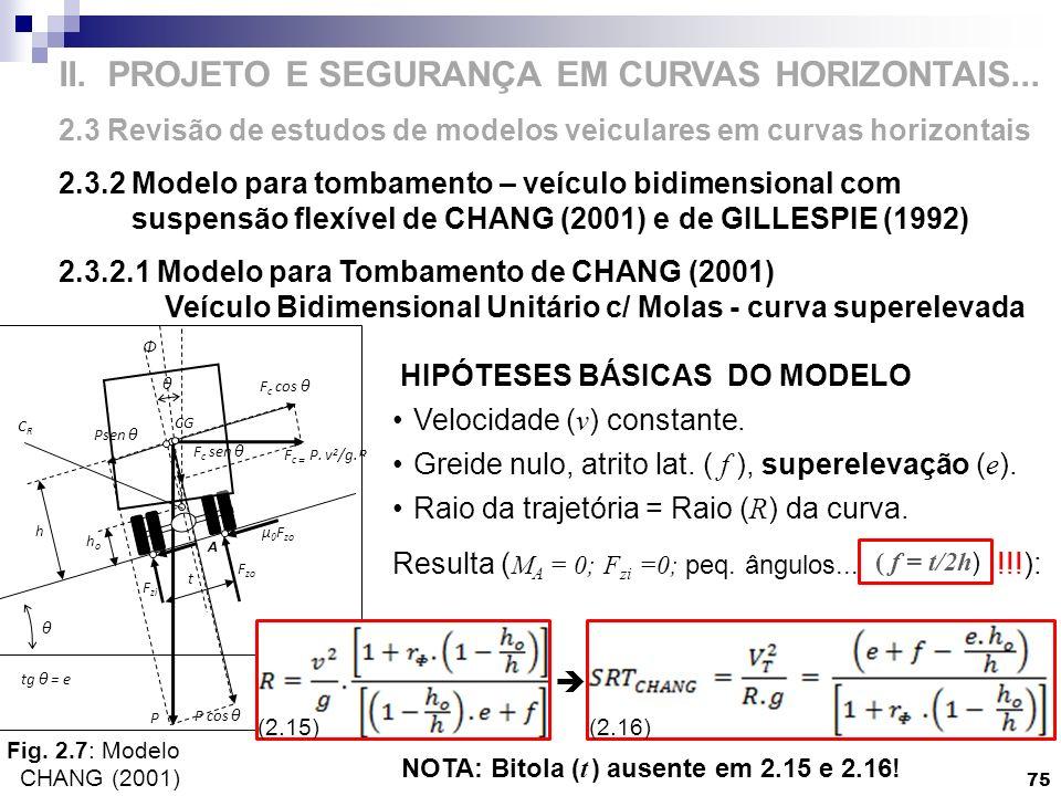II. PROJETO E SEGURANÇA EM CURVAS HORIZONTAIS... 2.3 Revisão de estudos de modelos veiculares em curvas horizontais 2.3.2 Modelo para tombamento – veí