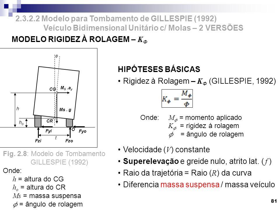 81 2.3.2.2 Modelo para Tombamento de GILLESPIE (1992) Veículo Bidimensional Unitário c/ Molas – 2 VERSÕES HIPÓTESES BÁSICAS Rigidez à Rolagem – K Φ (G