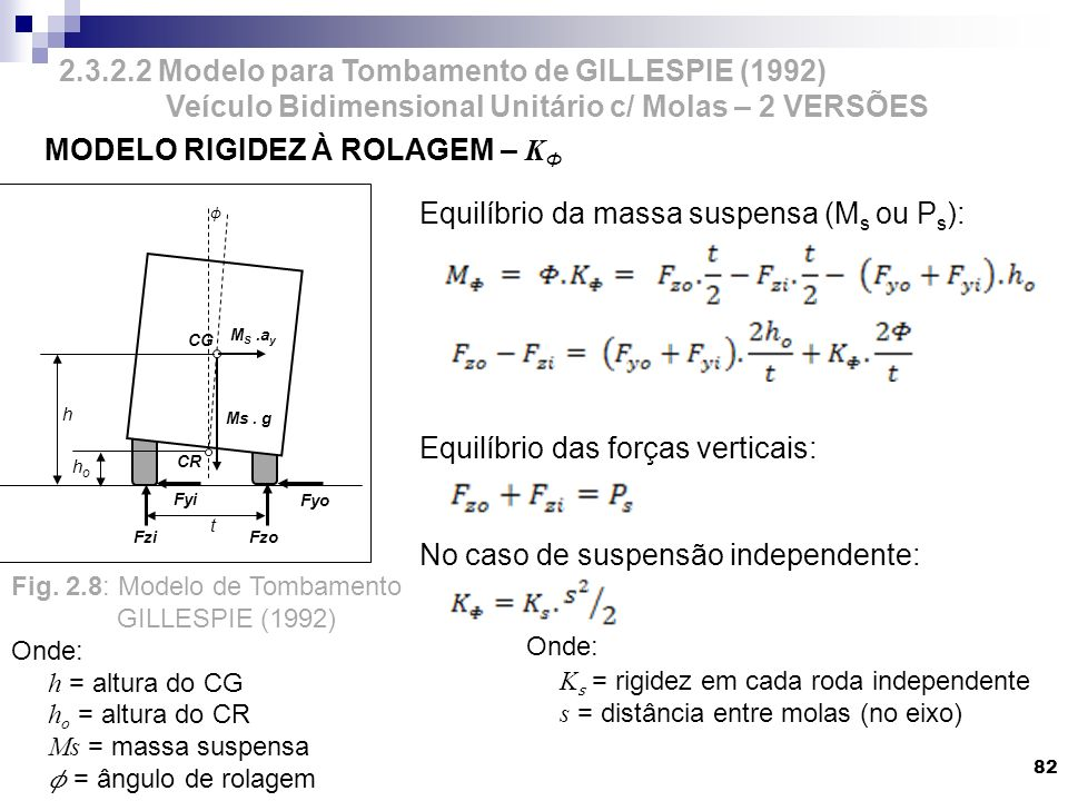 82 Equilíbrio da massa suspensa (M s ou P s ): Equilíbrio das forças verticais: No caso de suspensão independente: Onde: K s = rigidez em cada roda in