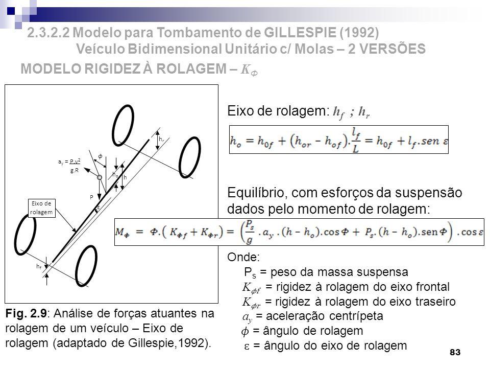 83 Eixo de rolagem: h f ; h r Equilíbrio, com esforços da suspensão dados pelo momento de rolagem: Onde: P s = peso da massa suspensa K f = rigidez à