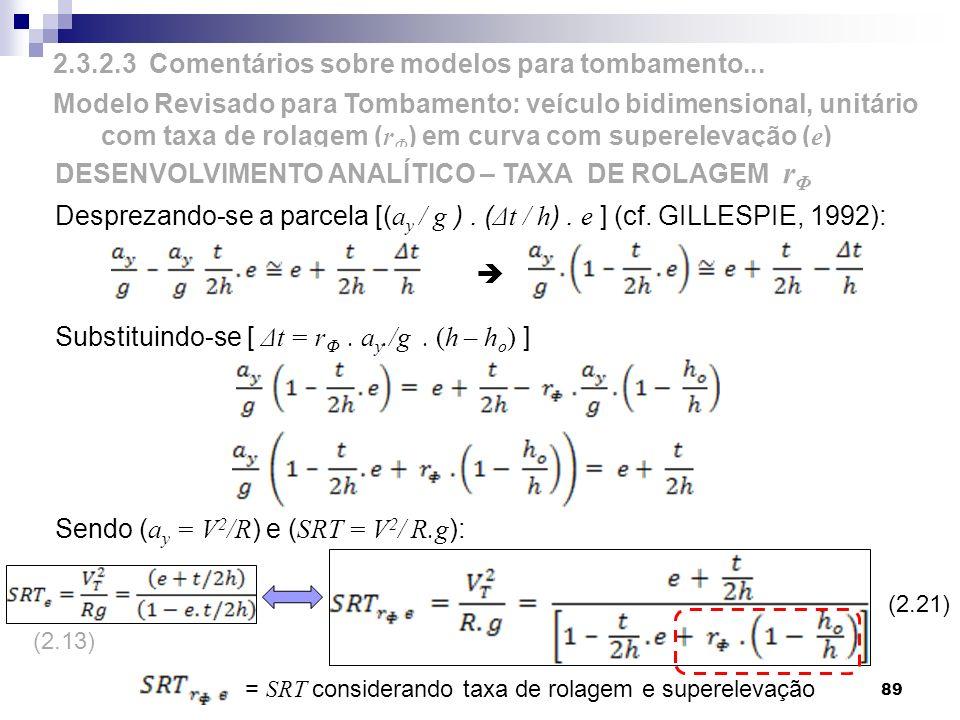 89 Desprezando-se a parcela [( a y / g ). ( Δt / h ). e ] (cf. GILLESPIE, 1992): Substituindo-se [ Δt = r Φ. a y./g. (h – h o ) ] Sendo ( a y = V 2 /R