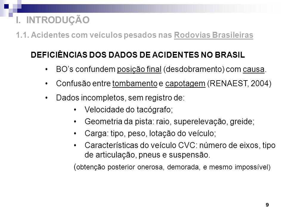 9 I. INTRODUÇÃO 1.1. Acidentes com veículos pesados nas Rodovias Brasileiras DEFICIÊNCIAS DOS DADOS DE ACIDENTES NO BRASIL BOs confundem posição final