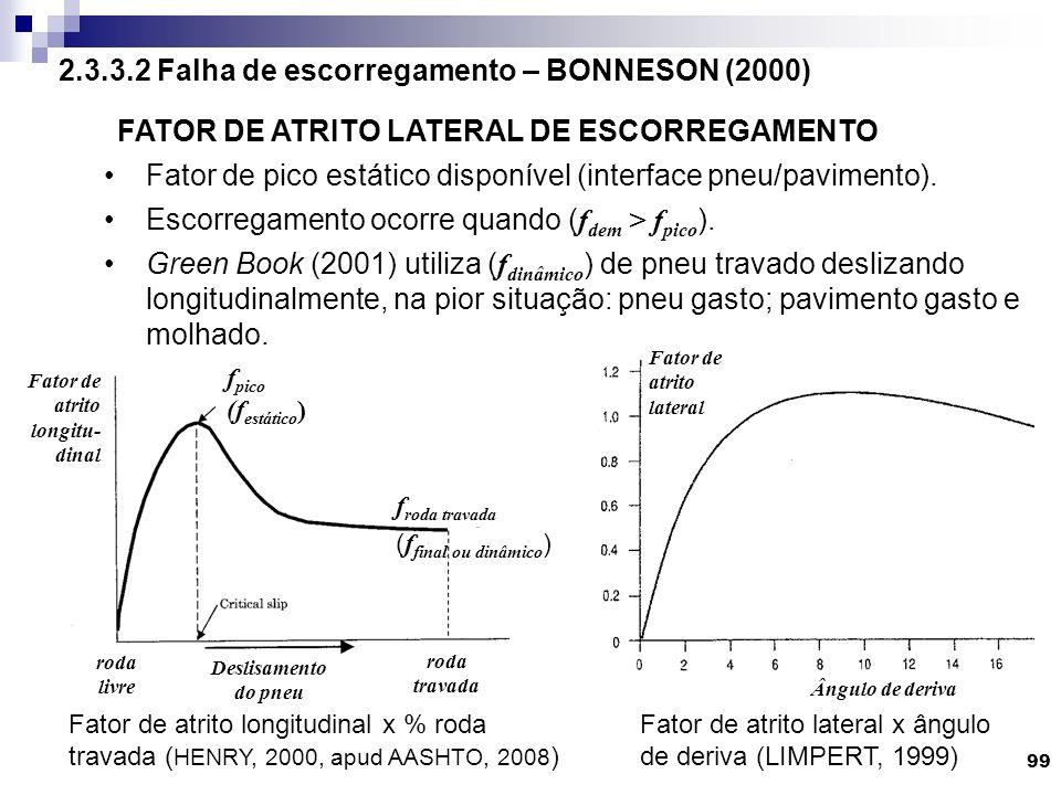 99 2.3.3.2 Falha de escorregamento – BONNESON (2000) FATOR DE ATRITO LATERAL DE ESCORREGAMENTO Fator de pico estático disponível (interface pneu/pavim