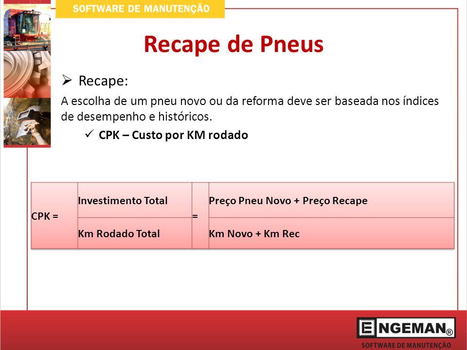 Recape: A escolha de um pneu novo ou da reforma deve ser baseada nos índices de desempenho e históricos. CPK – Custo por KM rodado Recape de Pneus