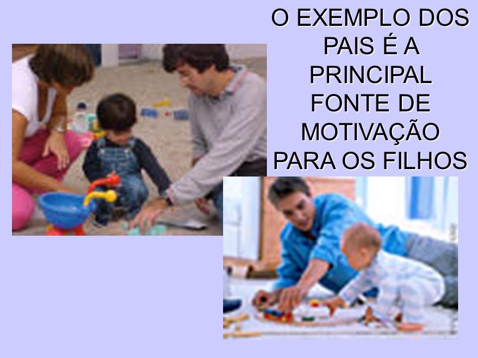 O EXEMPLO DOS PAIS É A PRINCIPAL FONTE DE MOTIVAÇÃO PARA OS FILHOS