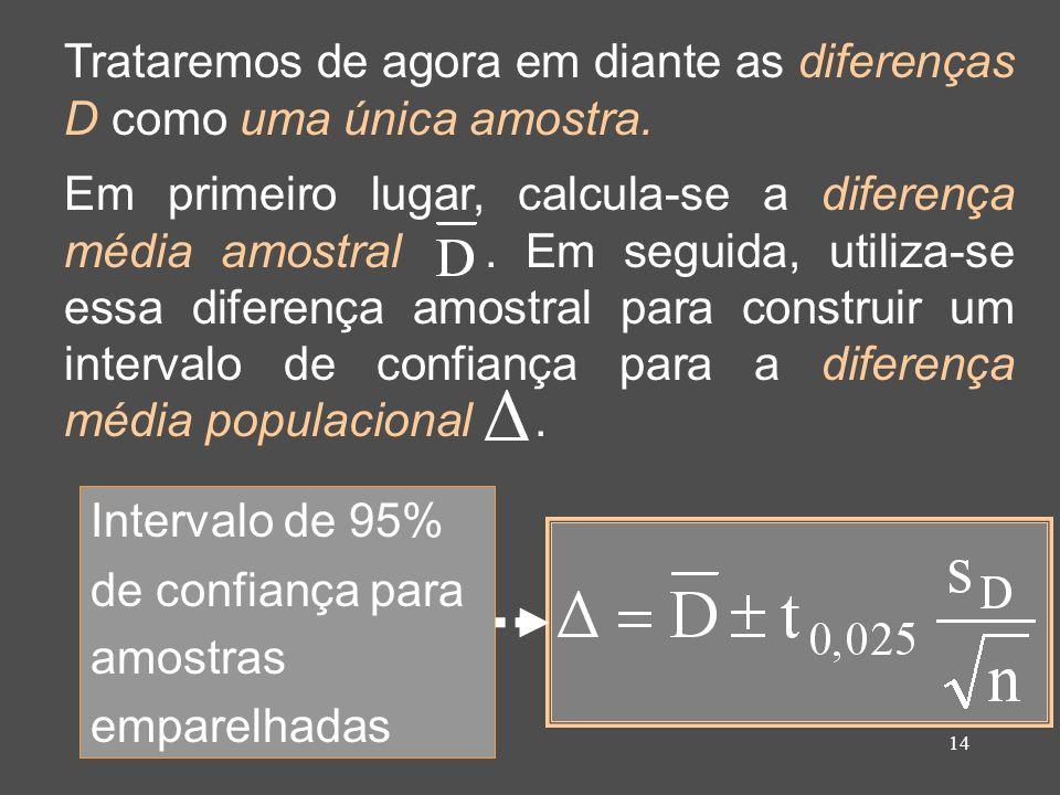 14 Trataremos de agora em diante as diferenças D como uma única amostra. Em primeiro lugar, calcula-se a diferença média amostral. Em seguida, utiliza
