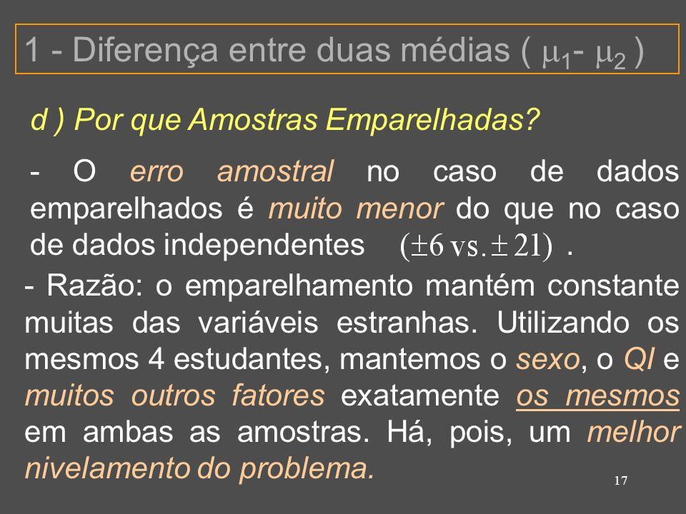 17 1 - Diferença entre duas médias ( 1 - 2 ) d ) Por que Amostras Emparelhadas? - O erro amostral no caso de dados emparelhados é muito menor do que n
