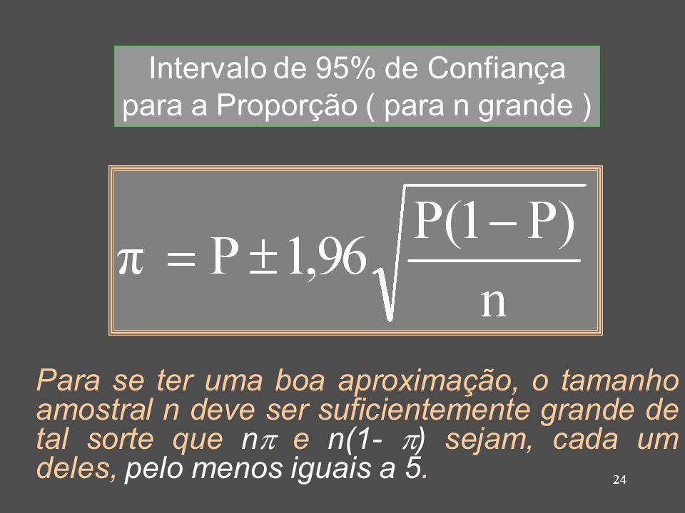 24 Intervalo de 95% de Confiança para a Proporção ( para n grande ) Para se ter uma boa aproximação, o tamanho amostral n deve ser suficientemente grande de tal sorte que n e n(1- ) sejam, cada um deles, pelo menos iguais a 5.