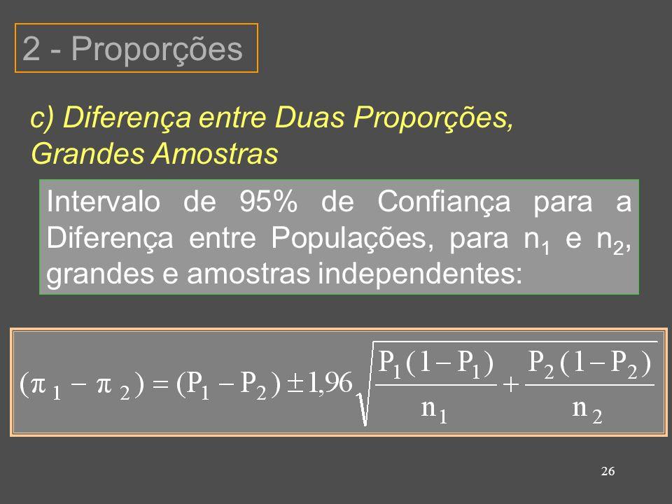 26 c) Diferença entre Duas Proporções, Grandes Amostras 2 - Proporções Intervalo de 95% de Confiança para a Diferença entre Populações, para n 1 e n 2, grandes e amostras independentes: