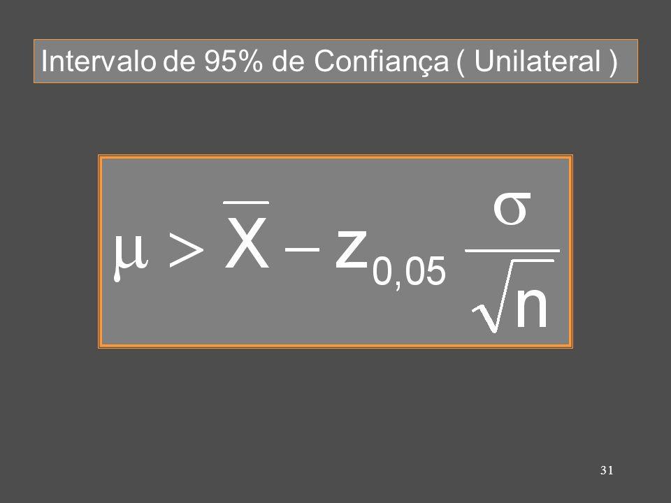 31 Intervalo de 95% de Confiança ( Unilateral )