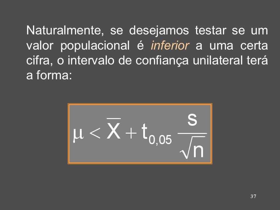 37 Naturalmente, se desejamos testar se um valor populacional é inferior a uma certa cifra, o intervalo de confiança unilateral terá a forma: