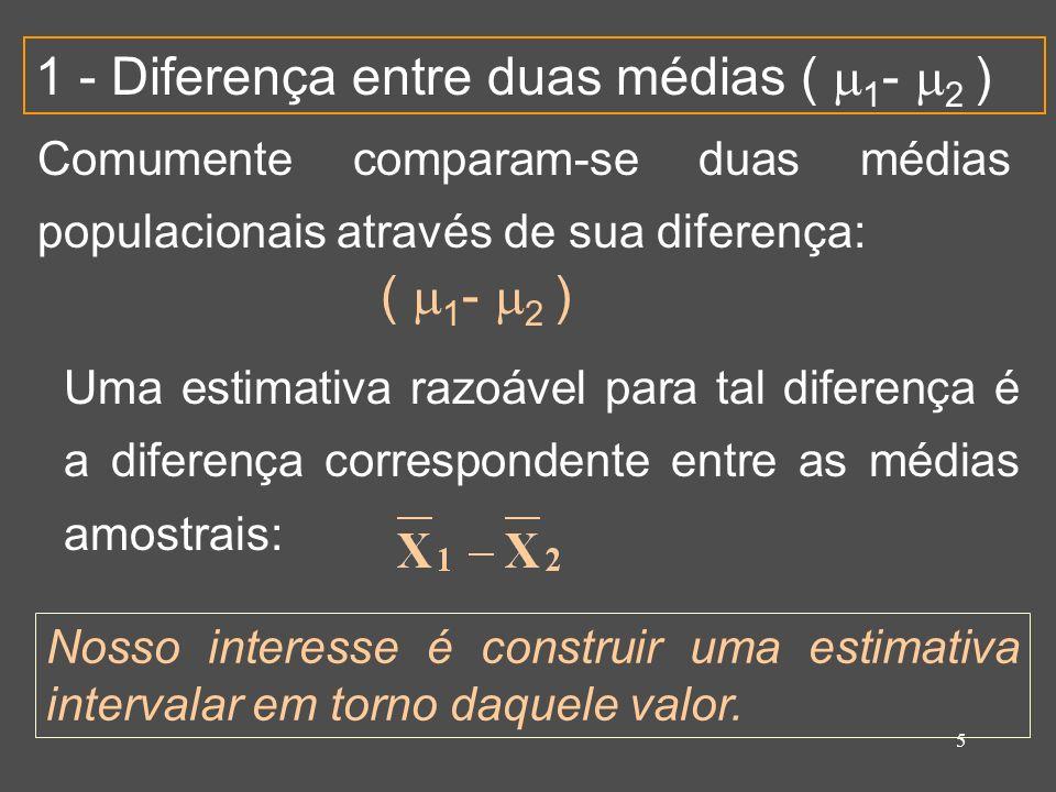 5 1 - Diferença entre duas médias ( 1 - 2 ) Comumente comparam-se duas médias populacionais através de sua diferença: Uma estimativa razoável para tal diferença é a diferença correspondente entre as médias amostrais: Nosso interesse é construir uma estimativa intervalar em torno daquele valor.