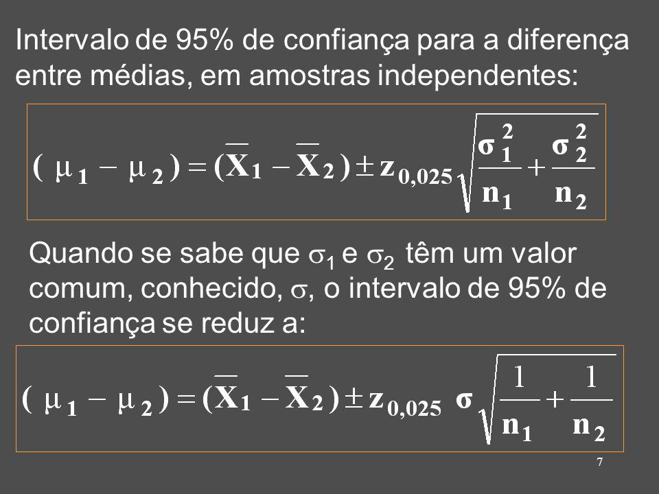 8 1 - Diferença entre duas médias ( 1 - 2 ) b ) Variâncias Populacionais Desconhecidas Intervalo de 95% de confiança para amostras independentes, quando as variâncias populacionais são iguais e desconhecidas: s p é uma estimativa de.