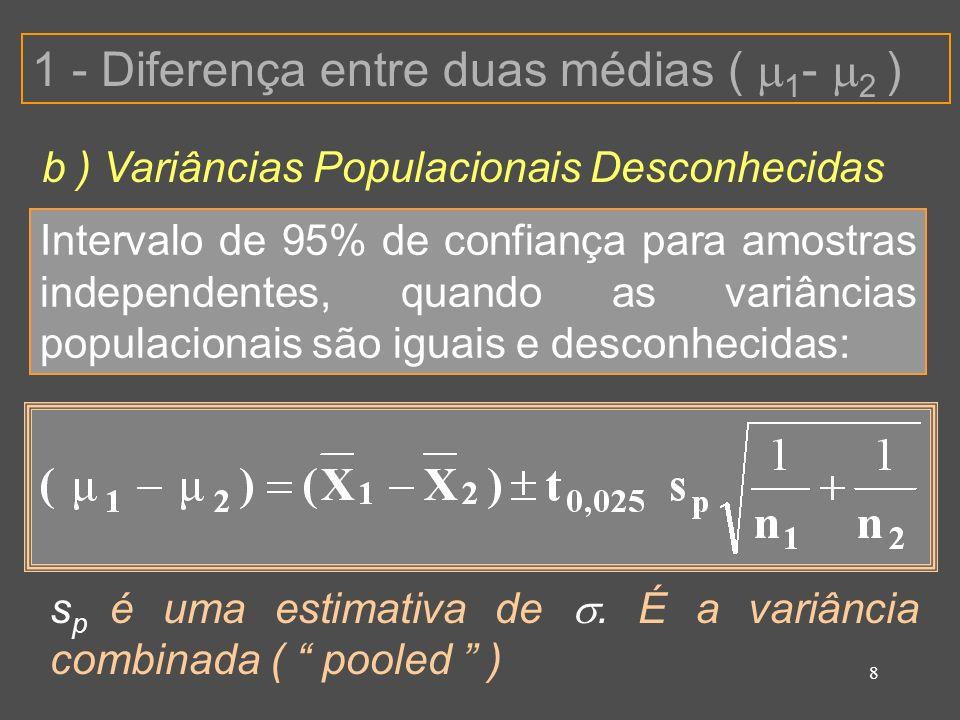 8 1 - Diferença entre duas médias ( 1 - 2 ) b ) Variâncias Populacionais Desconhecidas Intervalo de 95% de confiança para amostras independentes, quan