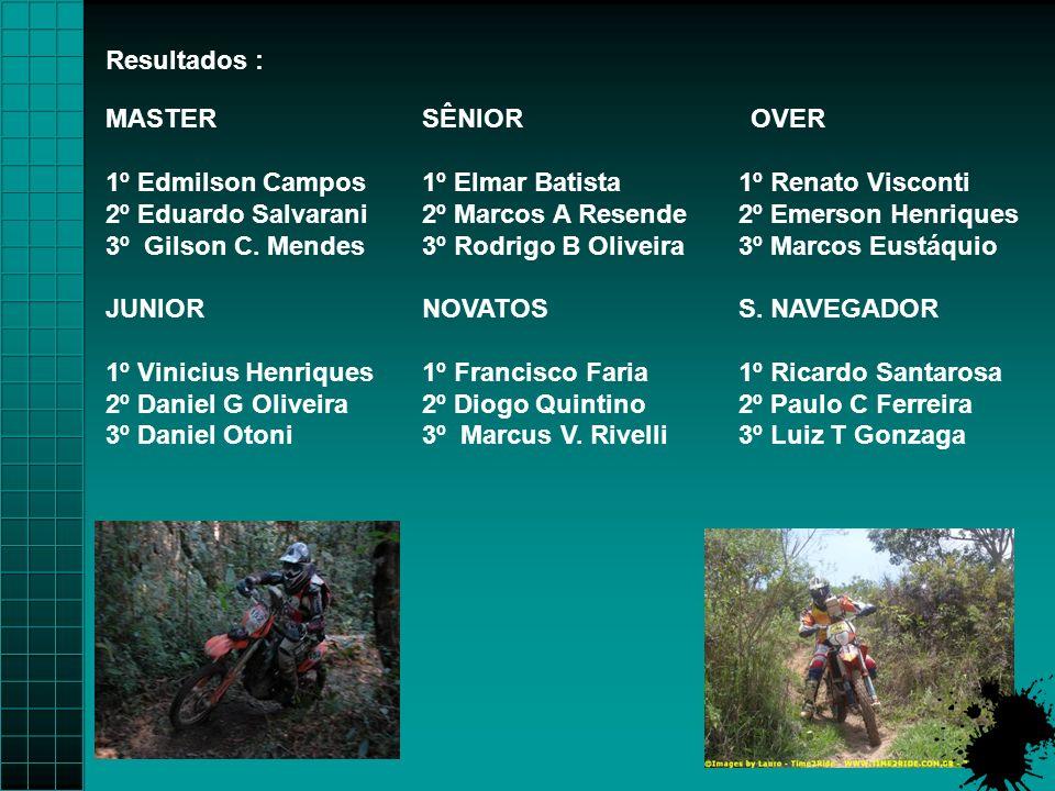 Resultados : MASTERSÊNIOR OVER 1º Edmilson Campos1º Elmar Batista1º Renato Visconti 2º Eduardo Salvarani2º Marcos A Resende2º Emerson Henriques 3º Gilson C.