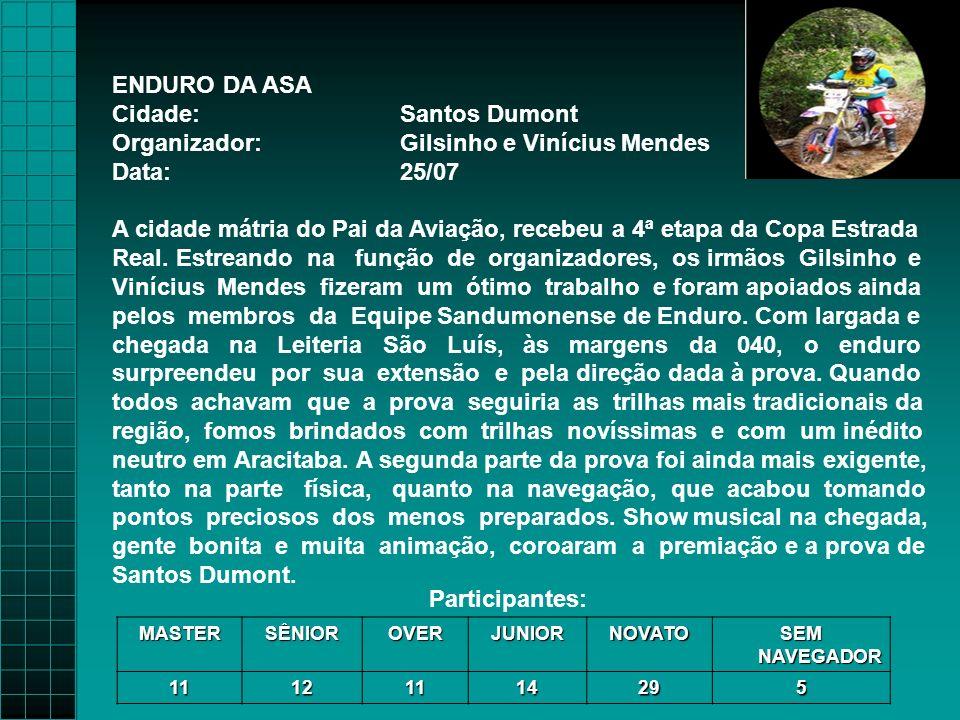 ENDURO DA ASA Cidade:Santos Dumont Organizador:Gilsinho e Vinícius Mendes Data:25/07 A cidade mátria do Pai da Aviação, recebeu a 4ª etapa da Copa Estrada Real.