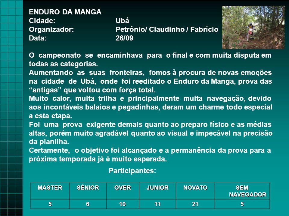 ENDURO DA MANGA Cidade:Ubá Organizador:Petrônio/ Claudinho / Fabrício Data:26/09 O campeonato se encaminhava para o final e com muita disputa em todas as categorias.