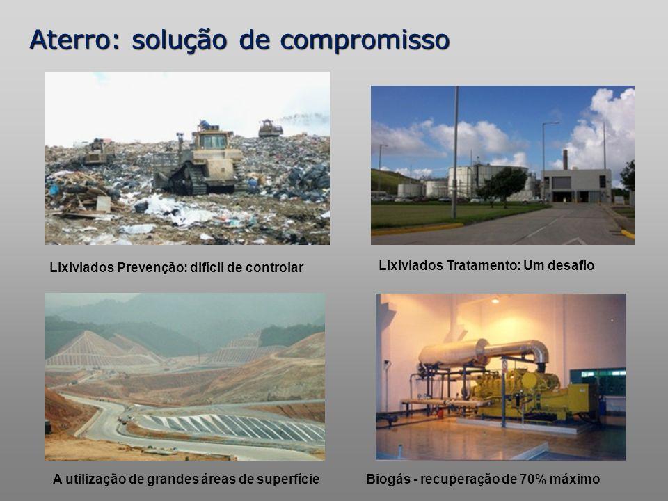 13 O que é WTE - Waste to Energy (resíduos em energia)? Gestão de Resíduos