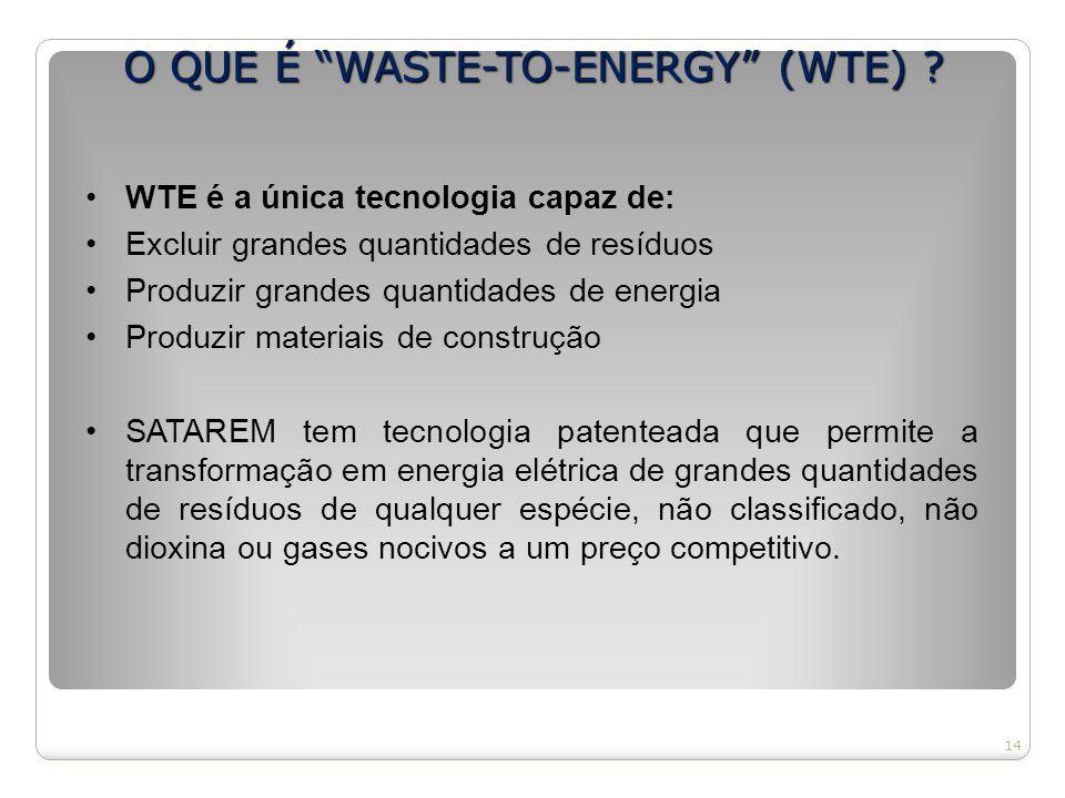 15 Gestão de Resíduos Pirâmide WTE: A maneira mais eficiente para aproveitar a energia armazenada no lixo...