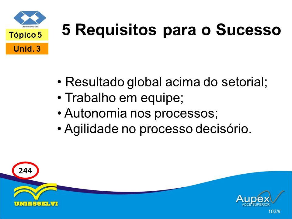 5 Requisitos para o Sucesso Resultado global acima do setorial; Trabalho em equipe; Autonomia nos processos; Agilidade no processo decisório. 103/# Tó