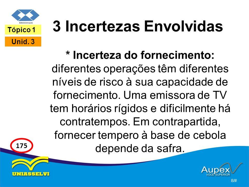 3 Incertezas Envolvidas * Incerteza do fornecimento: diferentes operações têm diferentes níveis de risco à sua capacidade de fornecimento.