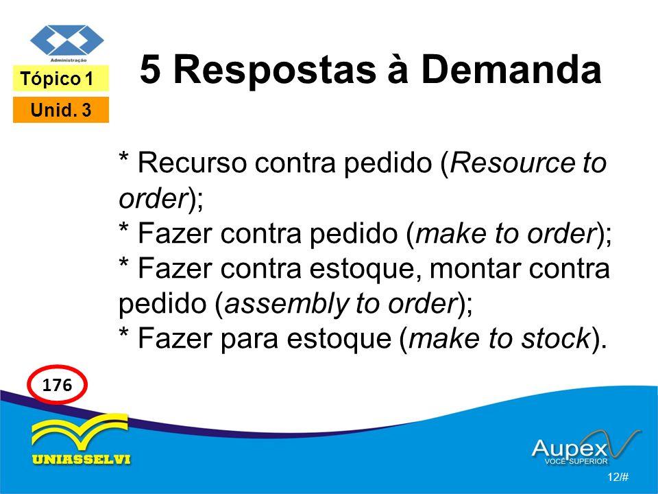 5 Respostas à Demanda * Recurso contra pedido (Resource to order); * Fazer contra pedido (make to order); * Fazer contra estoque, montar contra pedido (assembly to order); * Fazer para estoque (make to stock).