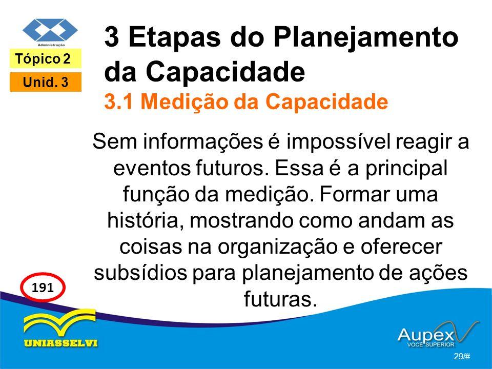 3 Etapas do Planejamento da Capacidade 3.1 Medição da Capacidade Sem informações é impossível reagir a eventos futuros.