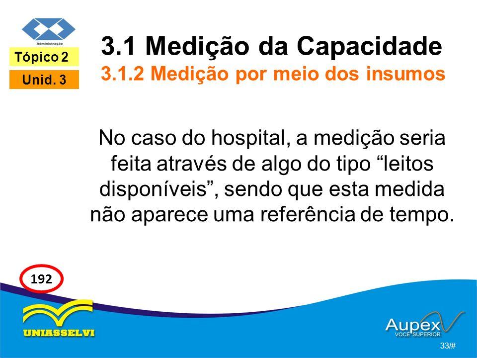 3.1 Medição da Capacidade 3.1.2 Medição por meio dos insumos No caso do hospital, a medição seria feita através de algo do tipo leitos disponíveis, sendo que esta medida não aparece uma referência de tempo.